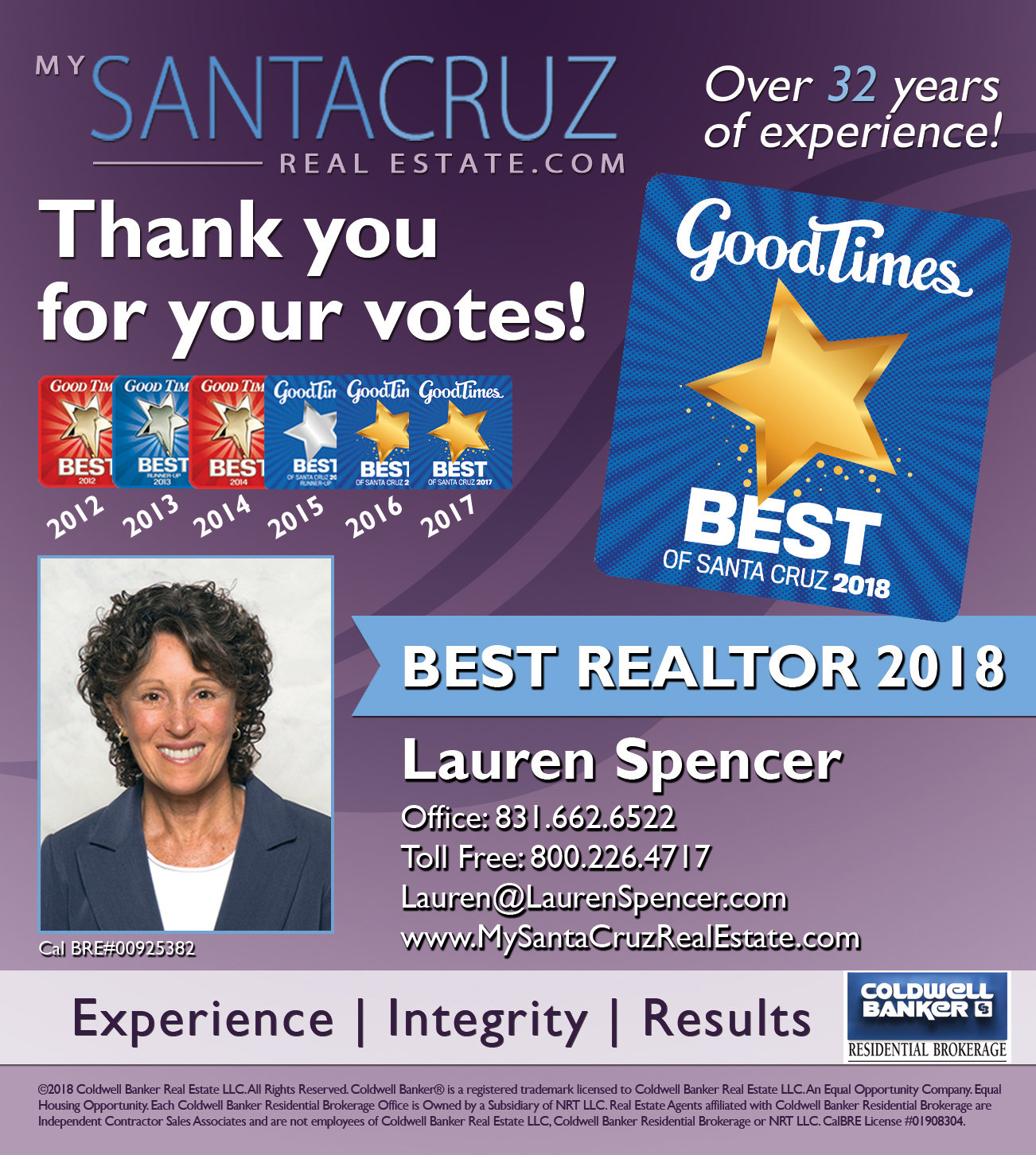 Best Santa Cruz Realtor - 2018